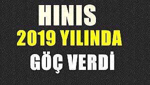 Hınıs 2019 Yılında Göç Verdi